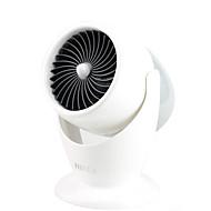 Flugzeug-Motor-Typ Mini-Fan-Büro-Desktop kleinen Fan stumm