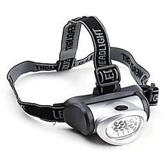 2 Hoofdlampen Hoofdlampband LED 200 Lumens 2 Modus LED Batterijen niet inbegrepen Waterbestendig Hoeklamp voor Kamperen/wandelen/grotten
