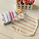 ieftine Copii Acasă-Set pentru copii washcloth (8 pack)