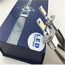 رخيصةأون خواتم-المصابيح التي تقودها مراجعة سريعة H1 H7 9005 9006
