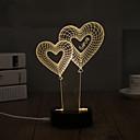ieftine Lumini Nocturne LED-Decorațiuni Luminoase LED-uri de lumină de noapte-0.5W-USB Decorativ - Decorativ
