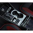 رخيصةأون جهاز فيديو DVR للسيارة-السيارات غطاء لوحة العتاد جدد سيارتك من الداخل بنفسك من أجل هيونداي 2015 / 2016 / 2017 جديد توكسون