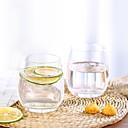 cheap Cups & Glasses-Drinkware High Boron Glass Glass Heat-Insulated 4pcs
