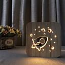 levne Pánské-M18312-01 Novinkové osvětlení Obývací pokoj Nový design