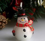 Navidad cicatriz muñeco de nieve víspera de Navidad vela 5cm cucharas vacaciones adornos