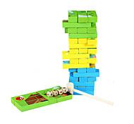 Конструкторы Настольная игра Пазлы Игры с блоками Игрушки Квадратный Животные Детские 1 Куски