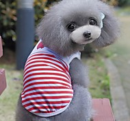 Cat Dog Shirt / T-Shirt Vest Dog Clothes Casual/Daily Stripe Blue Ruby
