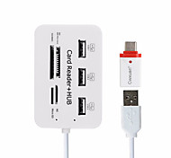 cheap -Cwxuan 7 USB Hub USB 2.0 USB 2.0 With Card Reader(s) OTG Data Hub