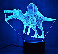 cheap -1set USB Lights LED Night Light Night Light USB LED