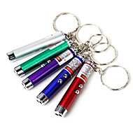 Key Chain Flashlights Laser LED <50 lm 1 Mode - Mini Traveling Climbing