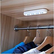 Χαμηλού Κόστους Πρωτότυπα φωτιστικά LED-Φώς Νυκτός LED Φως Ανάγνωσης Λευκό ABS Δεν Περιλαμβάνονται Μπαταρίες