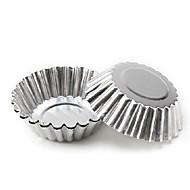 billige Kjøkken og matlaging-Bakeware verktøy Metall Økovennlig / 3D Kake / Til Småkake / For Småkake Gjør Det Selv Støpeform / Bakeform
