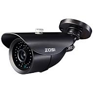 CCTV systémy