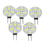 1.5W G4 LED-spotlampen MR11 9 leds SMD 5730 Dimbaar Warm wit 200-220lm 3000-3500K DC 12 AC 12V