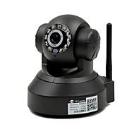 IP カメラ