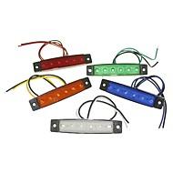 LED auto žarulje