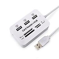 preiswerte USB Hubs & Switches-7 USB-Hub USB 2.0 USB 2.0 Bequem Daten-Hub