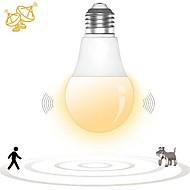 Żarówki LED smart