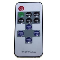 お買い得  LED ストリングライト-SENCART 1枚 12-24 V 赤外線センサー / 調光可能 リモートスイッチ プラスチック / ABS 72 W