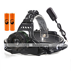 U'King Headlamps Headlight LED 2000 lm 3 Mode Cree XM-L T6 Compact Size Easy Carrying High Power Multifunction Zoomable for