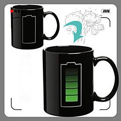 Bardak Takımı, 280 Seramik Süt Su Kahve Kupaları