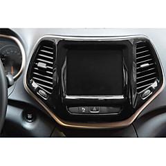Недорогие Автоэлектроника-автомобильный Центровые стековые обложки Всё для оформления интерьера авто Назначение Jeep Все года Cherokee