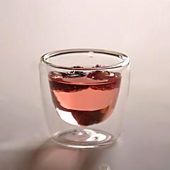 abordables Utensilios y Vasos para Café y Té-Vasos vidrio Vidrio Termoaislante / Adorable 1 pcs