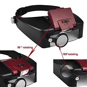ieftine Jucării & Hobby-uri-1.5 X 3X 8,5 xîn 10X LED Cască Șeful Lupa Optică Style Lupă
