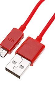 삼성 휴대 전화를위한 다채로운 마이크로 USB 라운드 코드 자료 충전기 케이블