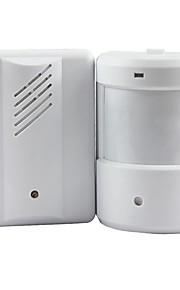 Door & Window Sensor for
