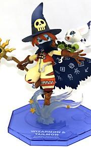נתוני פעילות אנימה קיבל השראה מ מפלצת / Digimons דיגיטלי Konan PVC CM צעצועי דגם בובת צעצוע