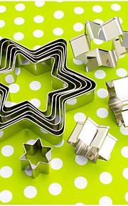 Plätzchen-Werkzeuge Neuheit Kuchen Stahl Überhitzungsschutz