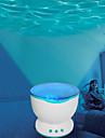 Projector de Oceano