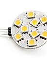 g4 led spotlight 9 smd 5050 100lm теплый белый 2800k dc 12v