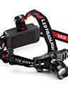 High Performance 3-Mode Cree XR-E Q5 Zoom LED Headlamp with Rechargeable Battery (280LM)