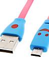 Micro USB 2.0 для USB 2.0 м / м Освещение Кабель Красный (1M)