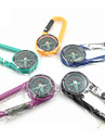 Compasses Convenient cycling / Hiking / Camping / Travel / Outdoor Plastic Other