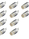 1W G4 LED Bi-pin Lights T High Power LED 80-120 lm Warm White Cold White K DC 12 V